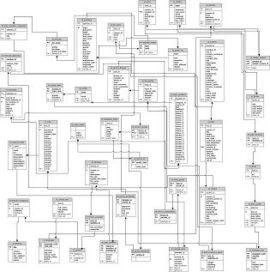 Database vereenvoudigt aanbesteden