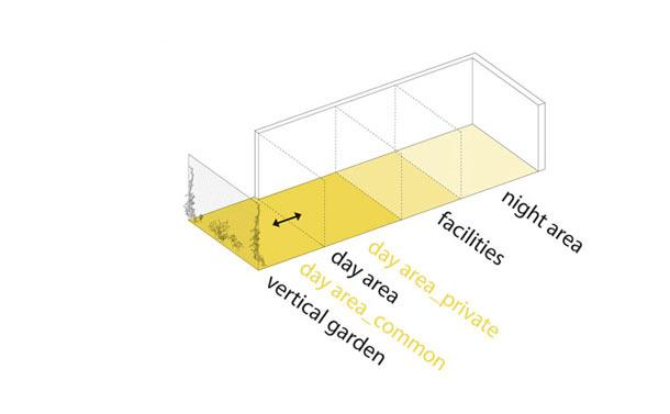 fabric plan duplexwoningen spanje