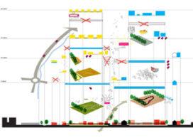 KCAP en UC studio ontwikkelen wetenschaps- en woonpark in Osnabruck