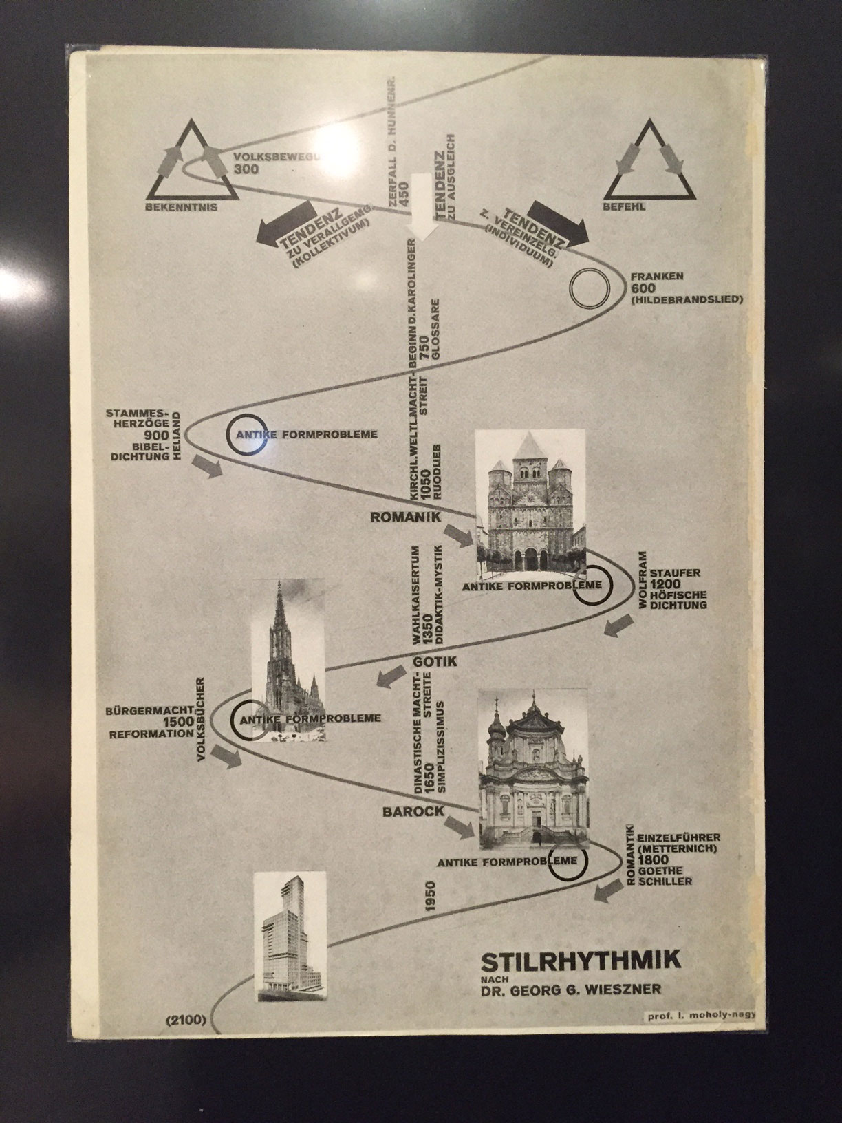 Opinie Harm Tilman Bauhaus