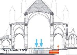 Computers verwarmen kathedraal
