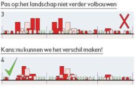 Compact bouwen kans voor architecten