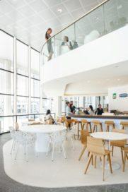 Unilever Brand Hub Europe