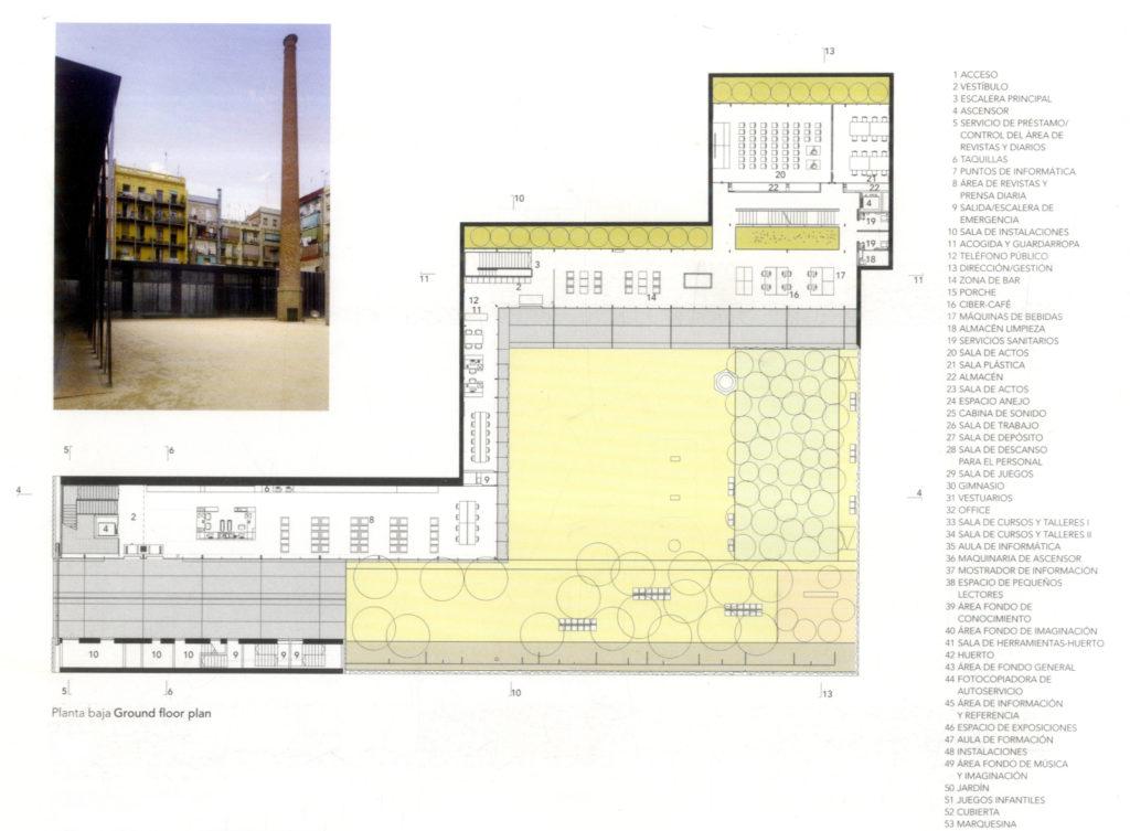 Blog – Transformatie zaak voor nieuwe architect - De Architect