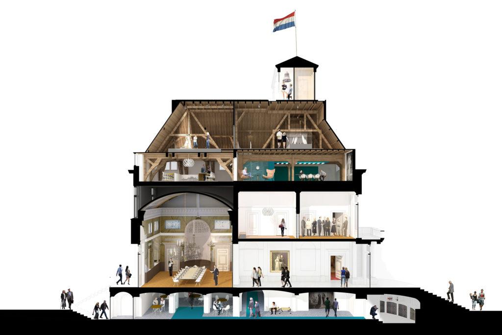 Impressie Doorsnede Buitenplaats Soestdijk - Van Hoogevest