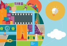 Europese Monitor toont hoe steden bloeien dankzij cultuur en creativiteit