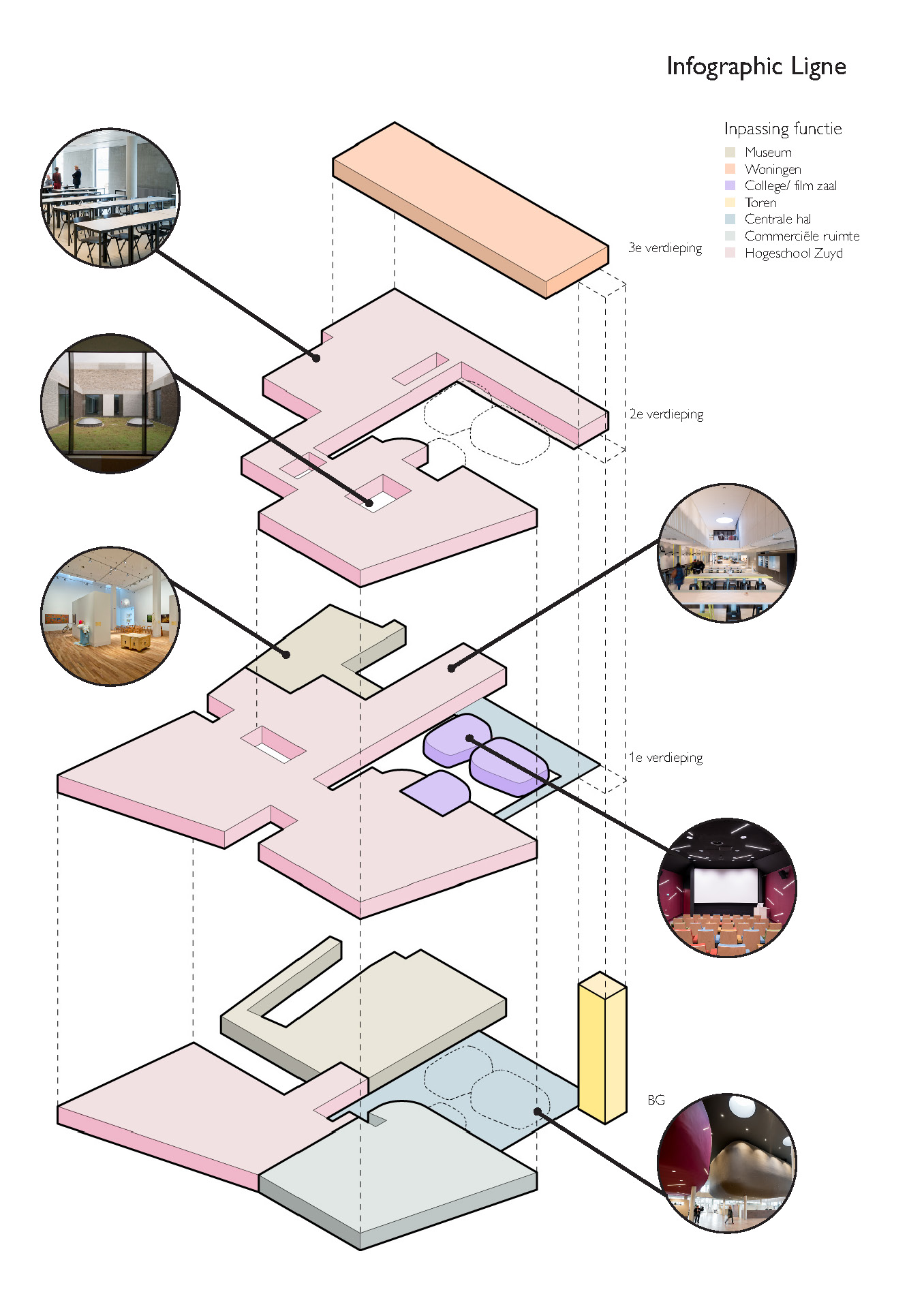 <p>Infographic exploded view Ligne</p>