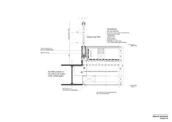 Slijtvast glasdetail Kaviaarhuis ARC17 Detail