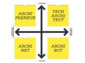 Fred Schoorl over toekomst architect: digitalisering leidt tot systeemomslag