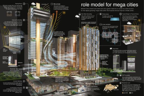 Marina One Singapore door Ingenhoven