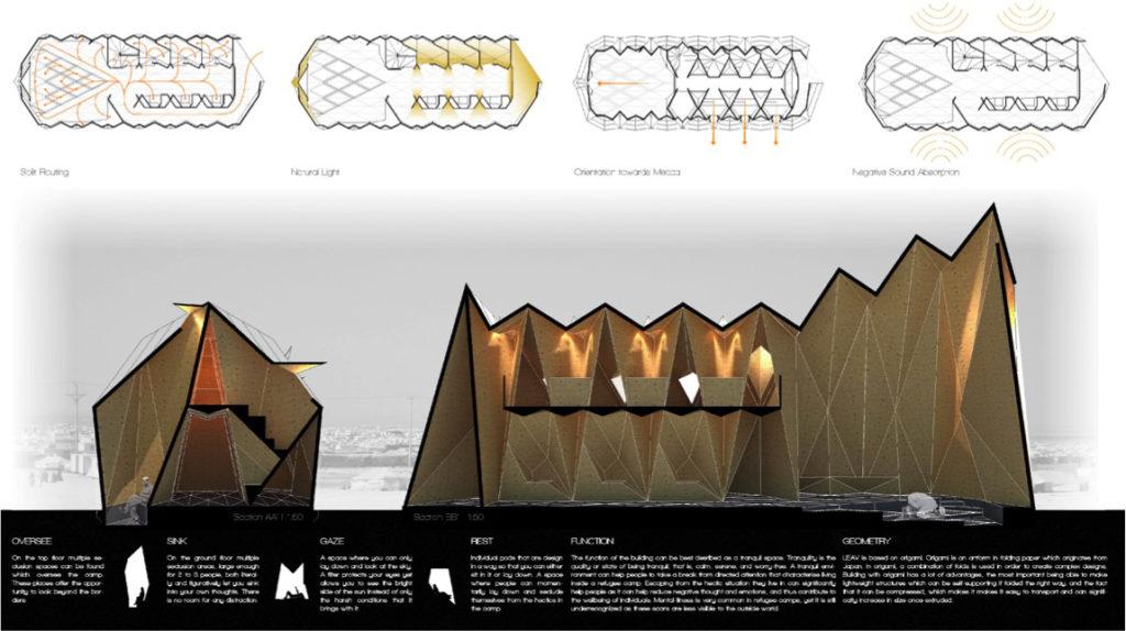 Ontwerp van student Desley Hakkert uit de afstudeerstudio 'Public Building For Refugees:1X Pop-up Contemplatieruimte'