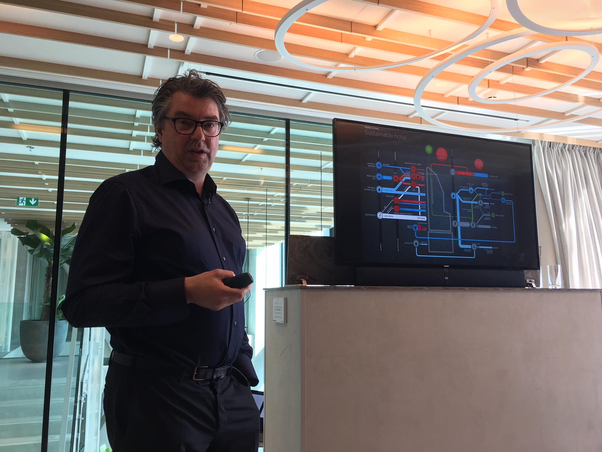 Projectbezoek QO Amsterdam met Paul de Ruiter en Robert Mulder, beeld Harm Tilman