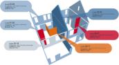 Sectorspecifieke ILS brengt structuur in openBIM