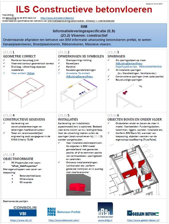 ILS Constructieve betonvloeren