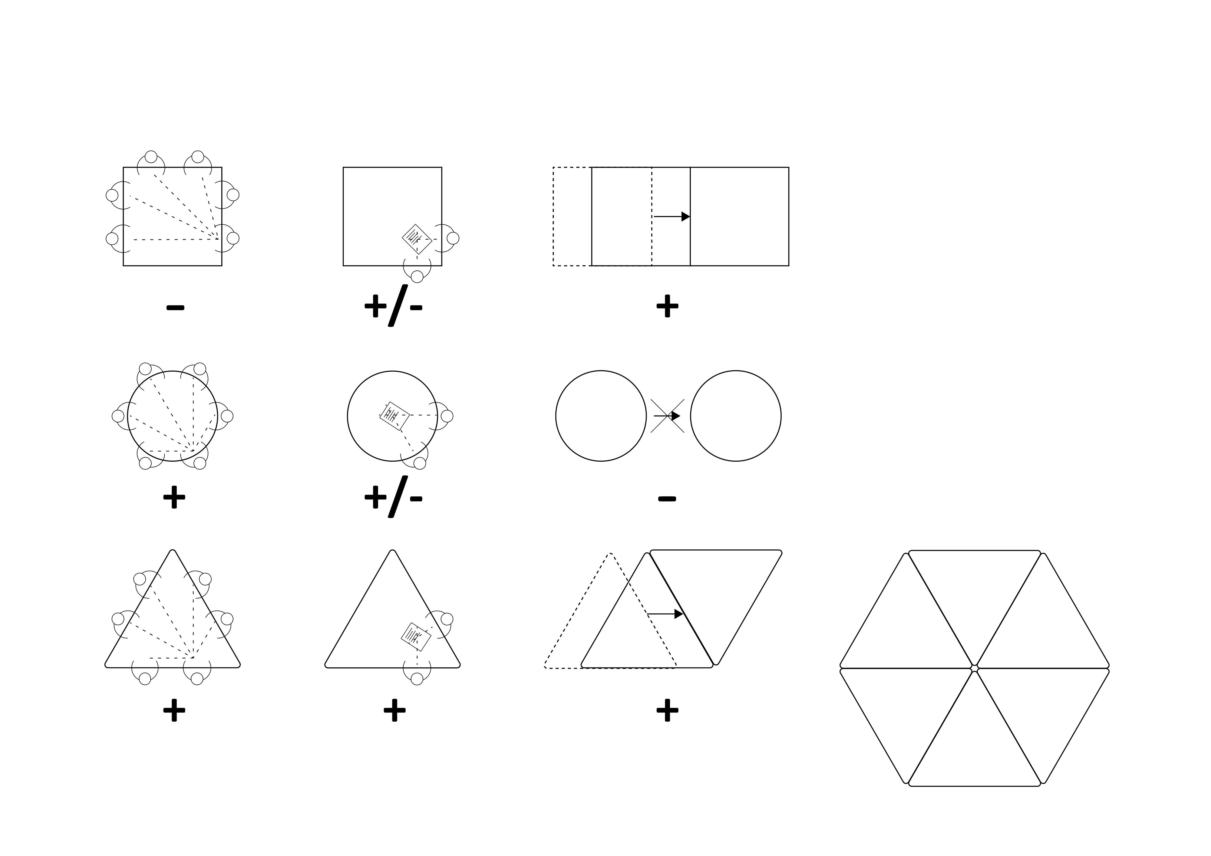 <p>de voordelen van een driehoekige tafel</p>