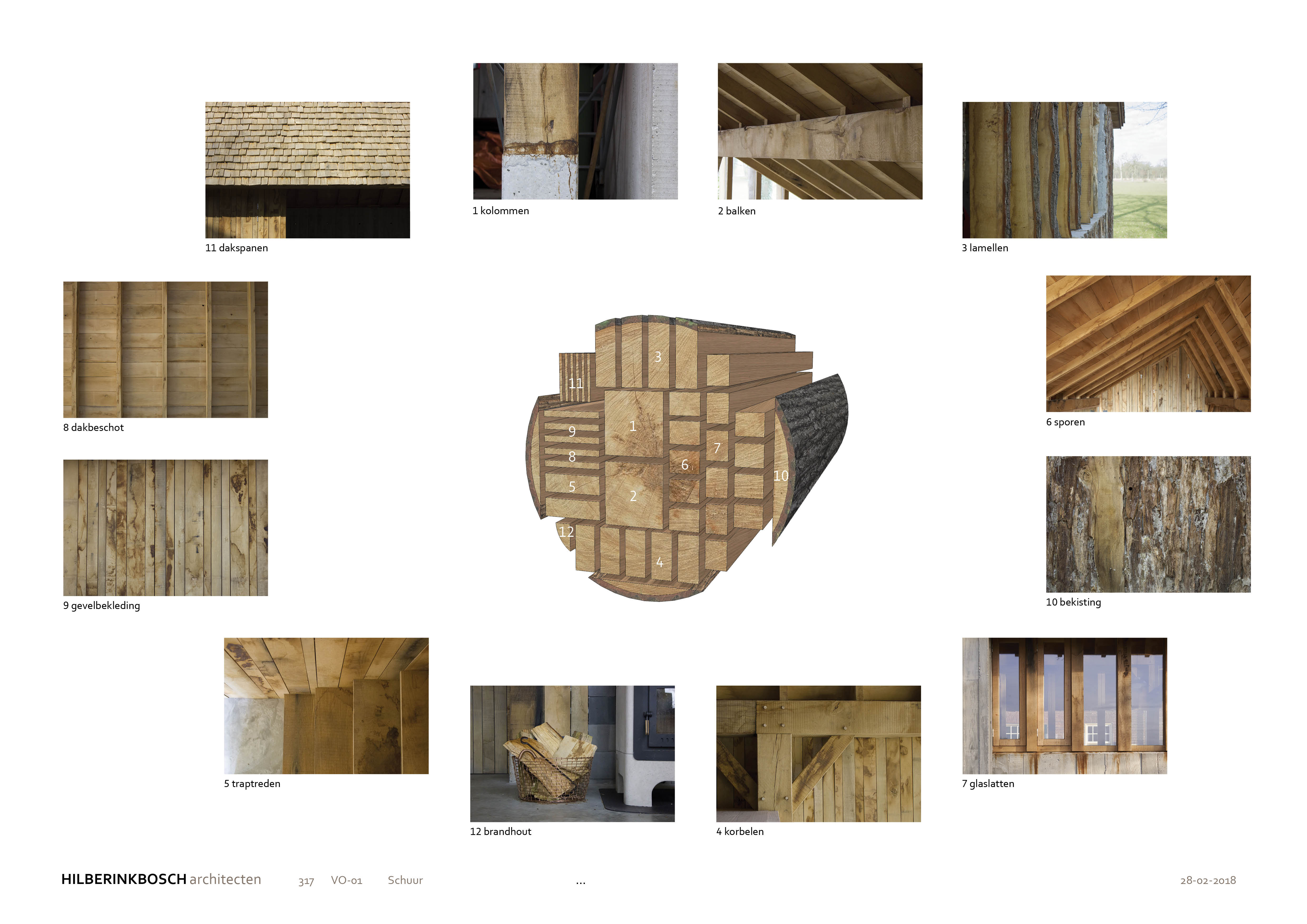 <p>het zaagschema van de bouwonderdelen</p>