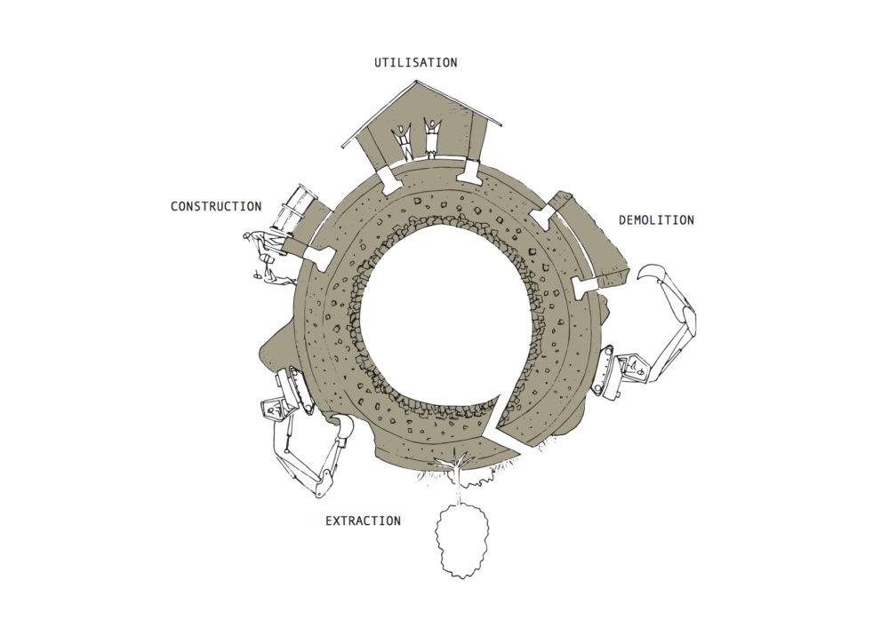 ARC18: BC Materials – BC architects & studies