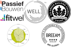 Acht duurzaamheidslabels voor elk project