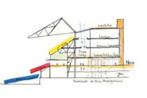Nieuw plan: 'De Kuip renoveren en uitgraven beter voor iedereen'