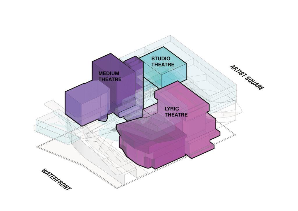 UNStudio ontwerpt theater- en danscomplex West Kowloon Cultural District Hongkong