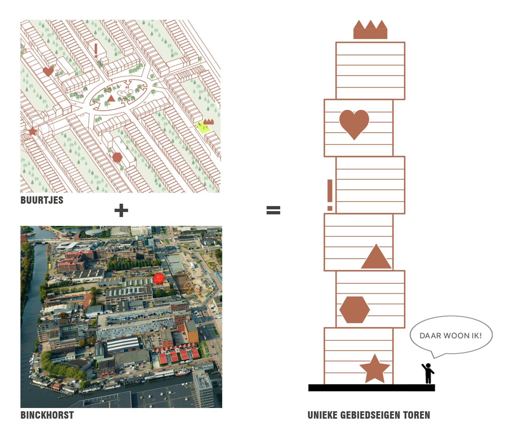 <p>Beeld: LEVS architecten</p>