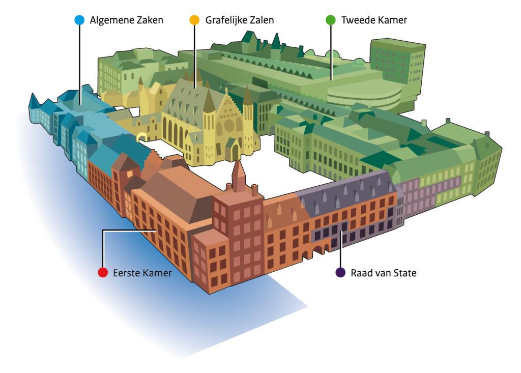 Renovatie Binnenhof Den Haag, beeld Rijksvastgoedbedrijf
