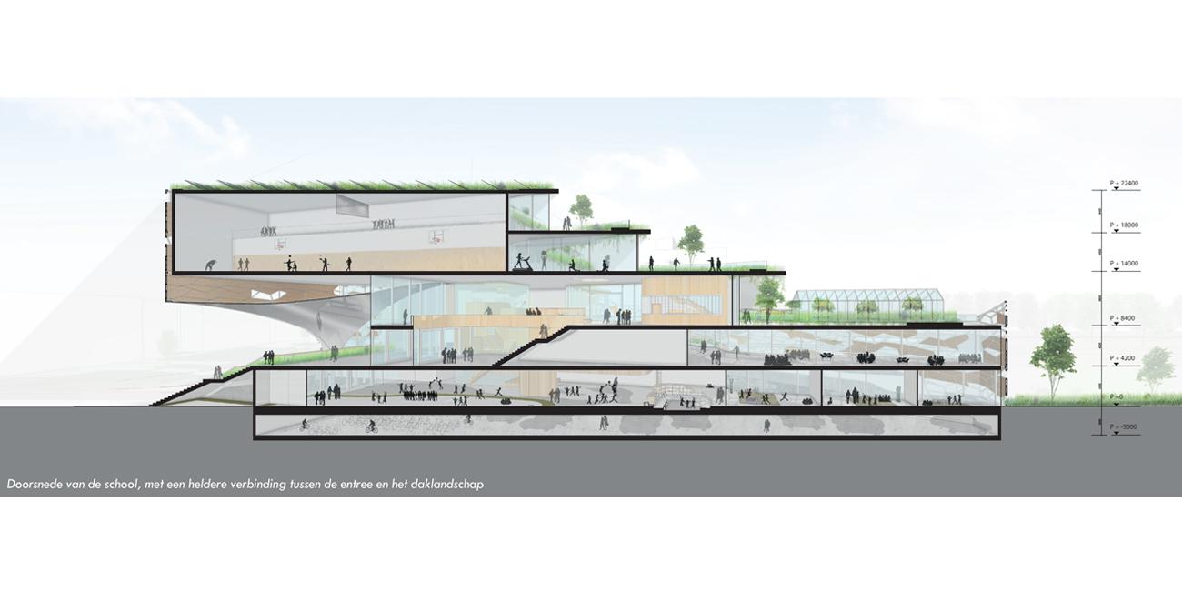 <p>Internationale School Utrecht door SVP en CROSS Architecture</p>