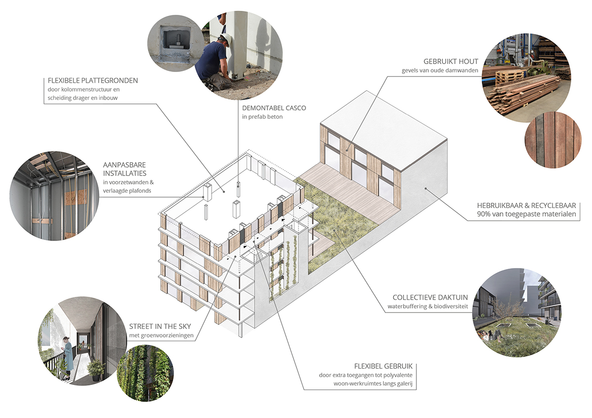 <p>Een experimenteel circulair en adaptief woonwerkgebouw</p>