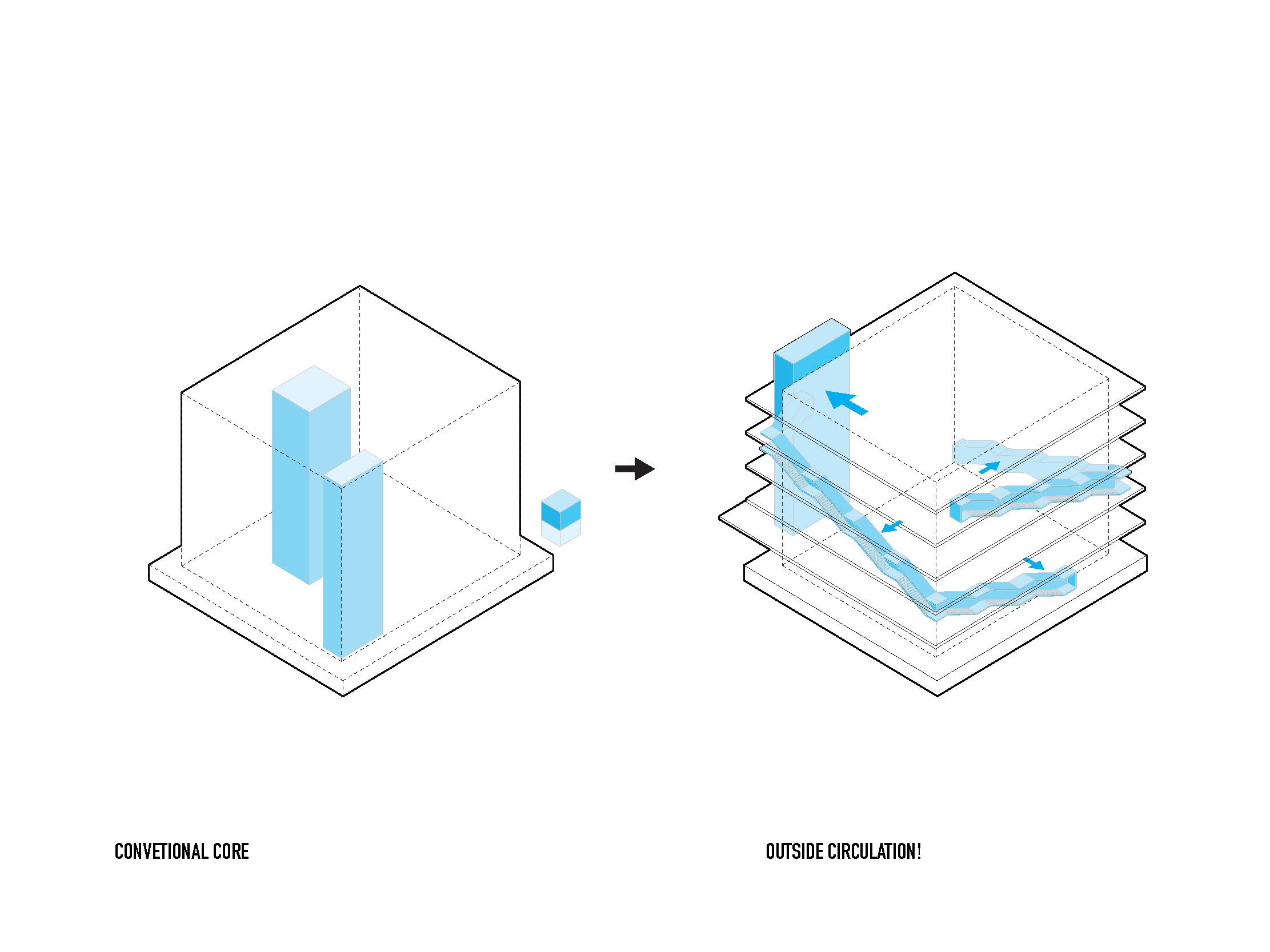 <p>Concept diagram volume</p>