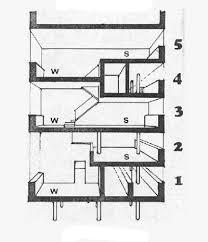 Narkomfin-gebouw (1928) in Moskou door Moisej Ginzboerg en Ignaty Milinis