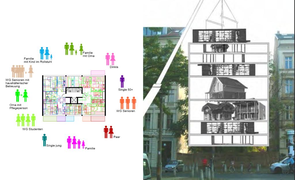 Het kerngezin voorbij: project A52 van roedig.schrop architekten in Berlijn