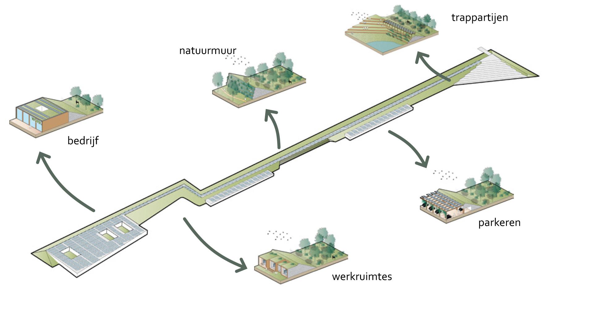 <p>Buurtschap Crailo door SVP architectuur en stedenbouw</p>