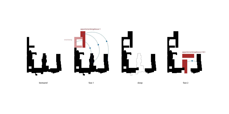 <p>Fasering Woongebouw 1 voor Klooster Oude Dijk te Tilburg door Shift</p>